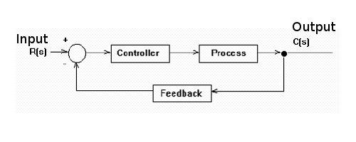 system_feedback